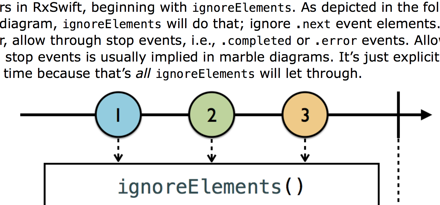 ignoreElements